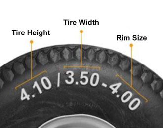 Tire Sizes Explained